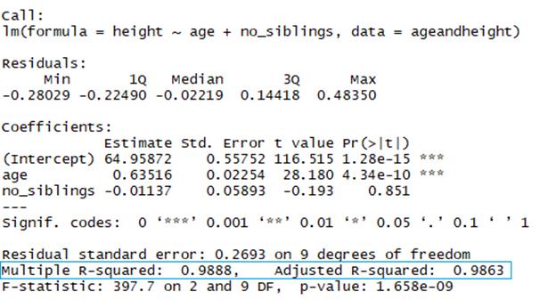 modelo linear para ver seu R²