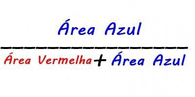 Estatística Bayesiana - equação imagem 1